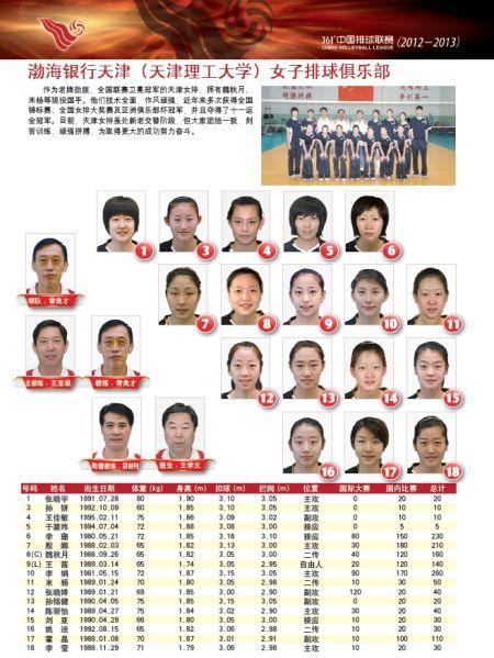天津渤海银行女排