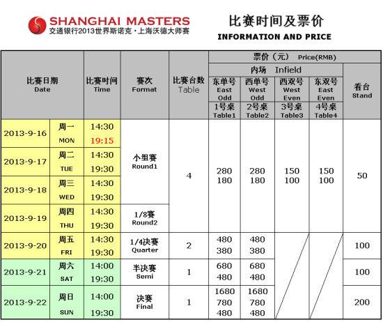 上海大师赛赛程及票价