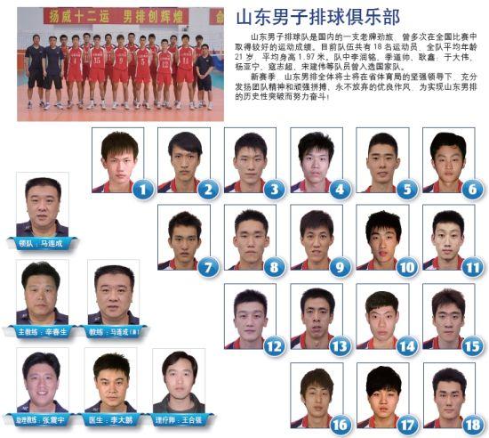 山东男子排球俱乐部