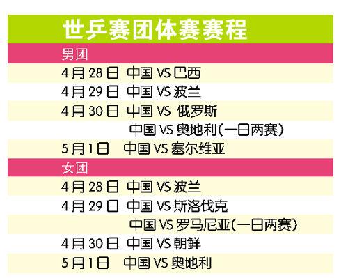 52届世乒赛小组赛对战表