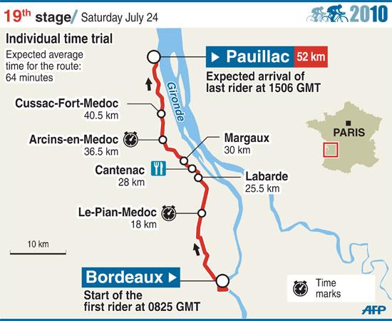 图文-2010年环法自行车赛赛段图解第19赛段