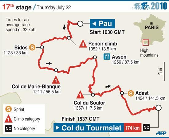 图文-2010年环法自行车赛赛段图解第17赛段