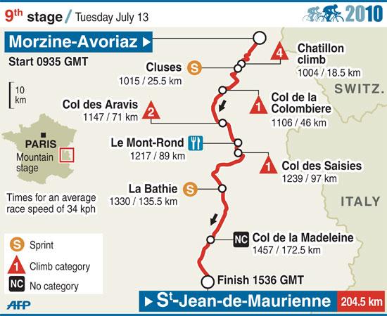 图文-2010年环法自行车赛赛段图解第9赛段