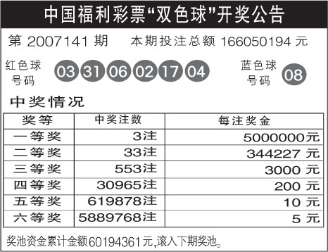 """中国福利彩票""""双色球""""开奖公告"""