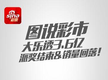 一周彩市图说:大乐透3.6亿派奖结束&销量回落