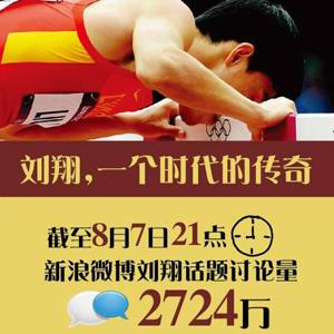 """""""伤""""别刘翔:翔飞人在微博平台上创纪录"""